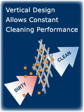 constant cleaning performance